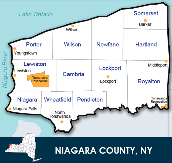 Local Info Niagara County